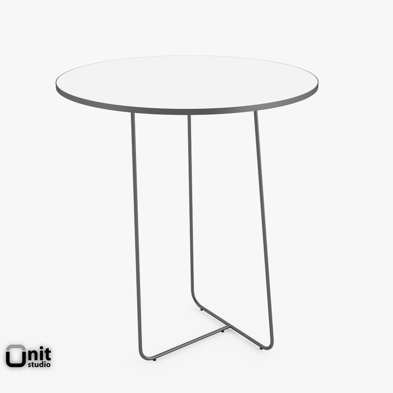 free 3ds model reso table