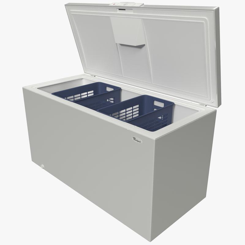 3d model chest r