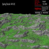 max spring terrain m1-03