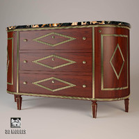 Ceppi Chest Russian