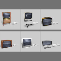 TV set history