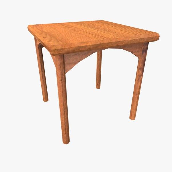 maya table