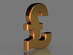 british pound max free