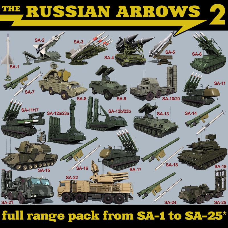 russian sam soviet 3d obj
