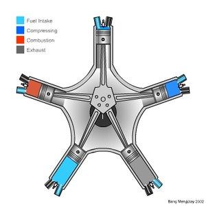 radial engine.swf