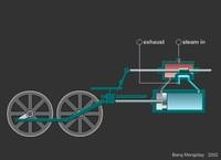 steam engine.zip