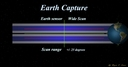 Earth Capture