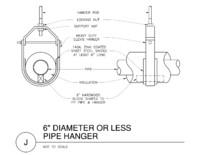 Plumbing Pipe Hanger