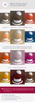 Mental Ray Procedural Tiles 1x2 Color Noise