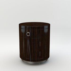 davidson belvedere chest max