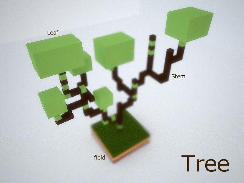 free obj model tree block