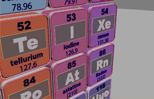 periodic table 3d model