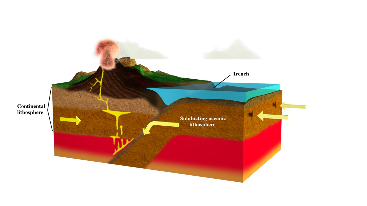 free 3ds mode volcanoes subduction geology
