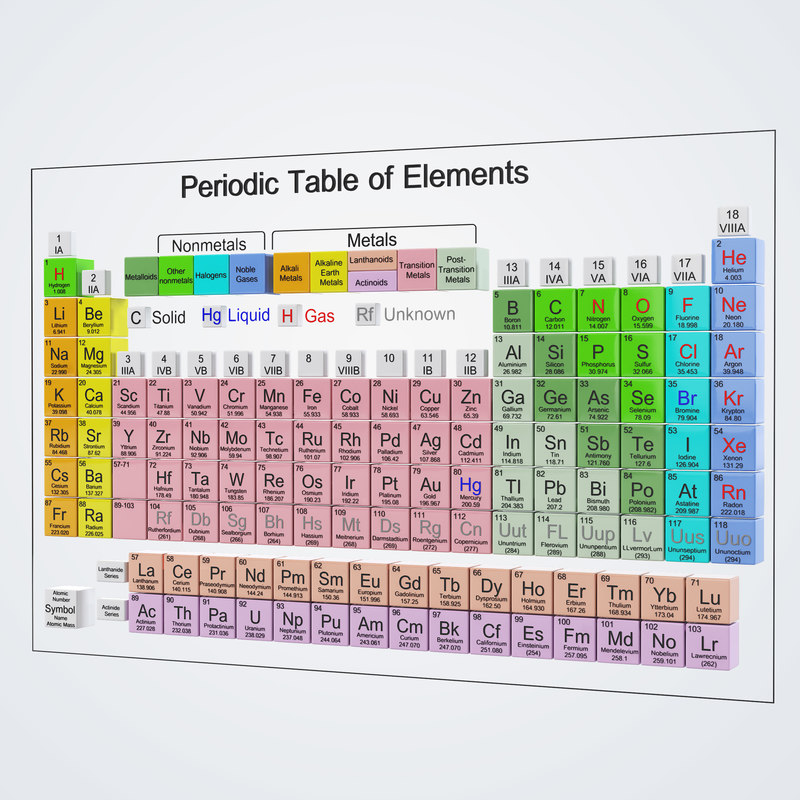 Table elements 3d model periodic table elements 3d model urtaz Images