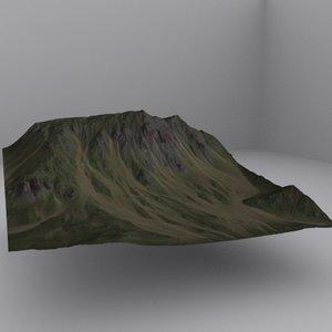 maya mountain details