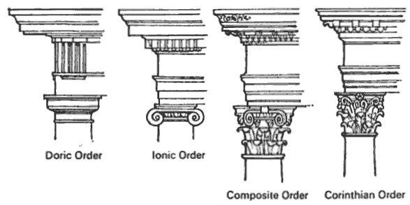 column arch max free