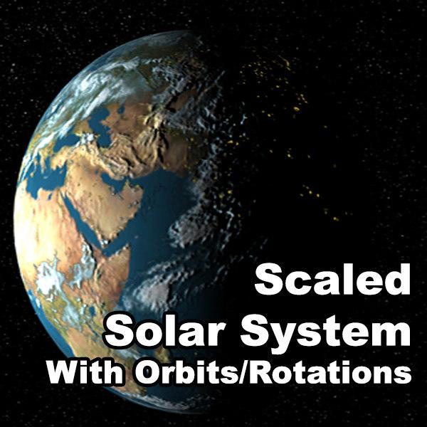 solar planets pluto 3d model