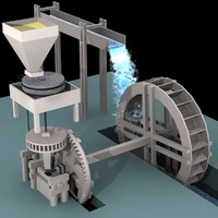 Water Mill Machinery, Animated