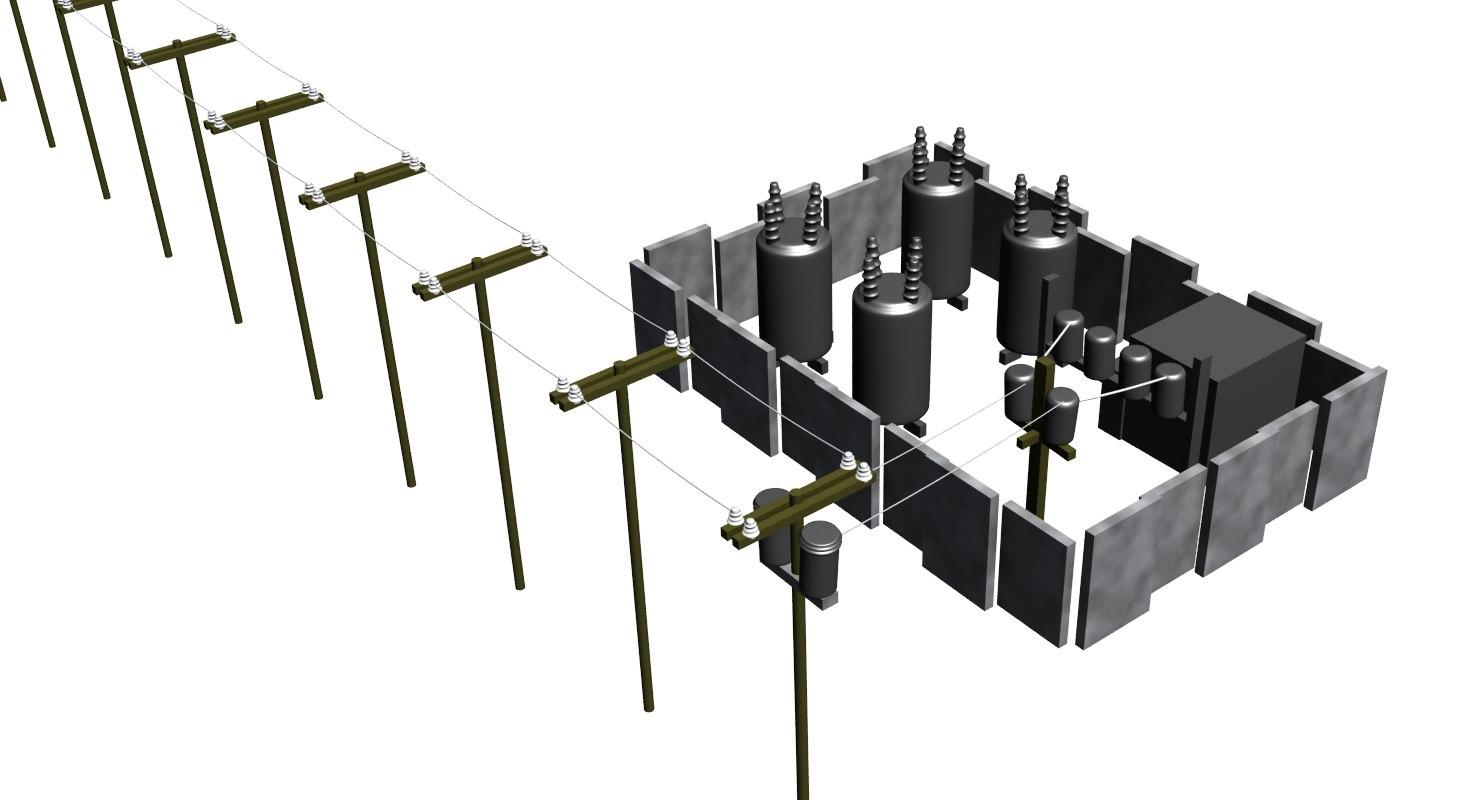 3d power model
