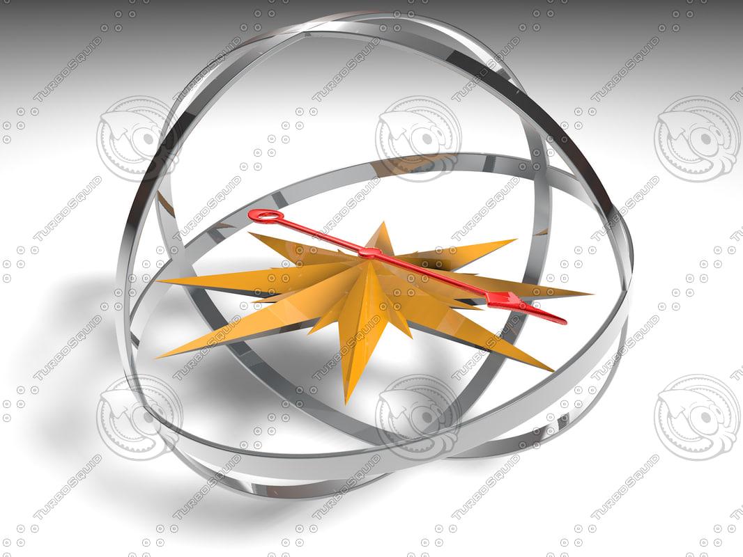 c4d futuristic compass