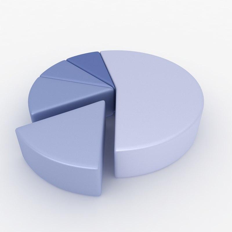 3d model pie chart v2