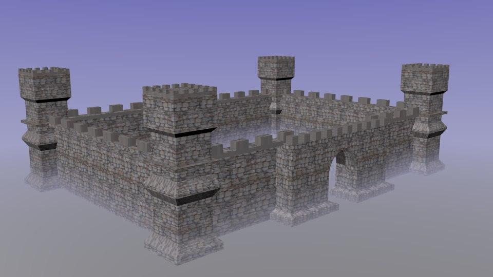 blend castle