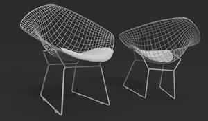 visualization 3D model