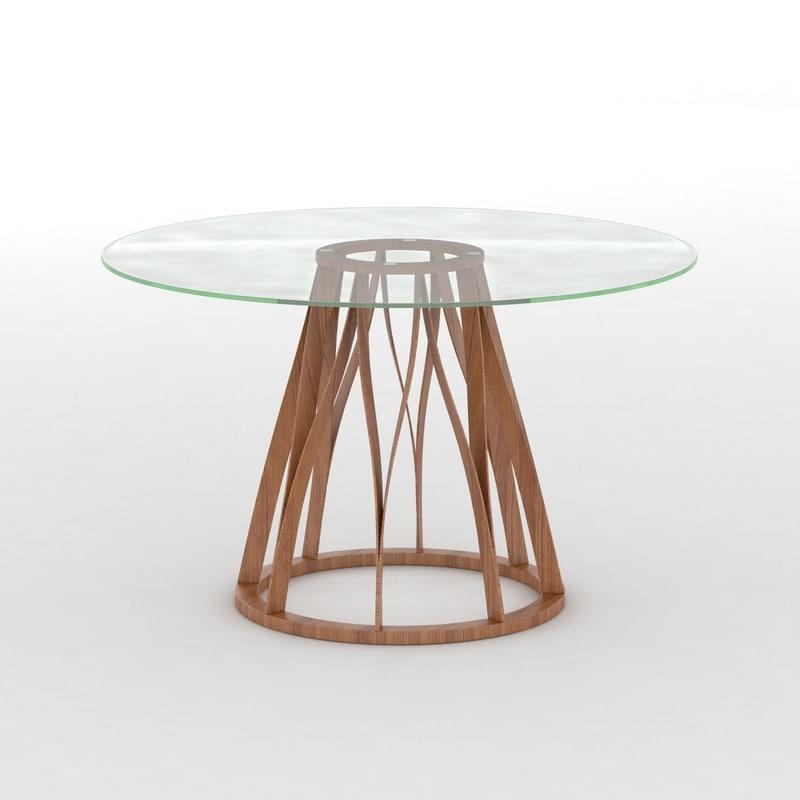 max keplero table