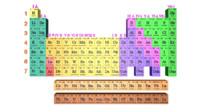 maya periodic table