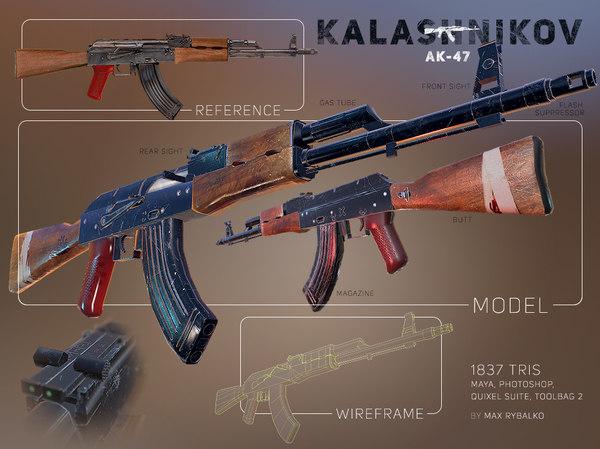 ready ak 47 pbr 3d model