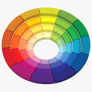 3d color wheel model