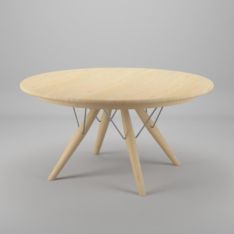 3d table pp75 hans j model