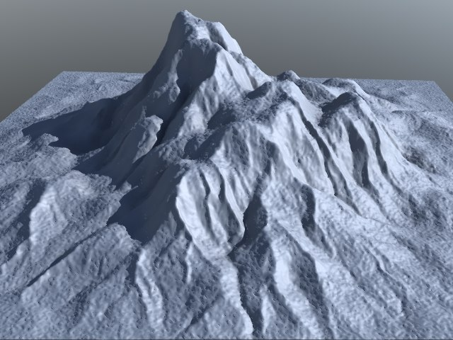 3d mount gritty model