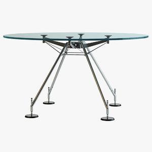 max tecno nomos table