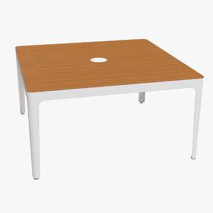 max ava table
