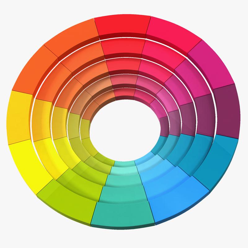 3d model of color wheel