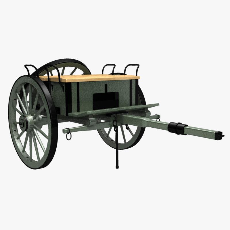 3d civil war caisson cannon model