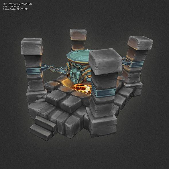 strategy human cauldron 3d ma