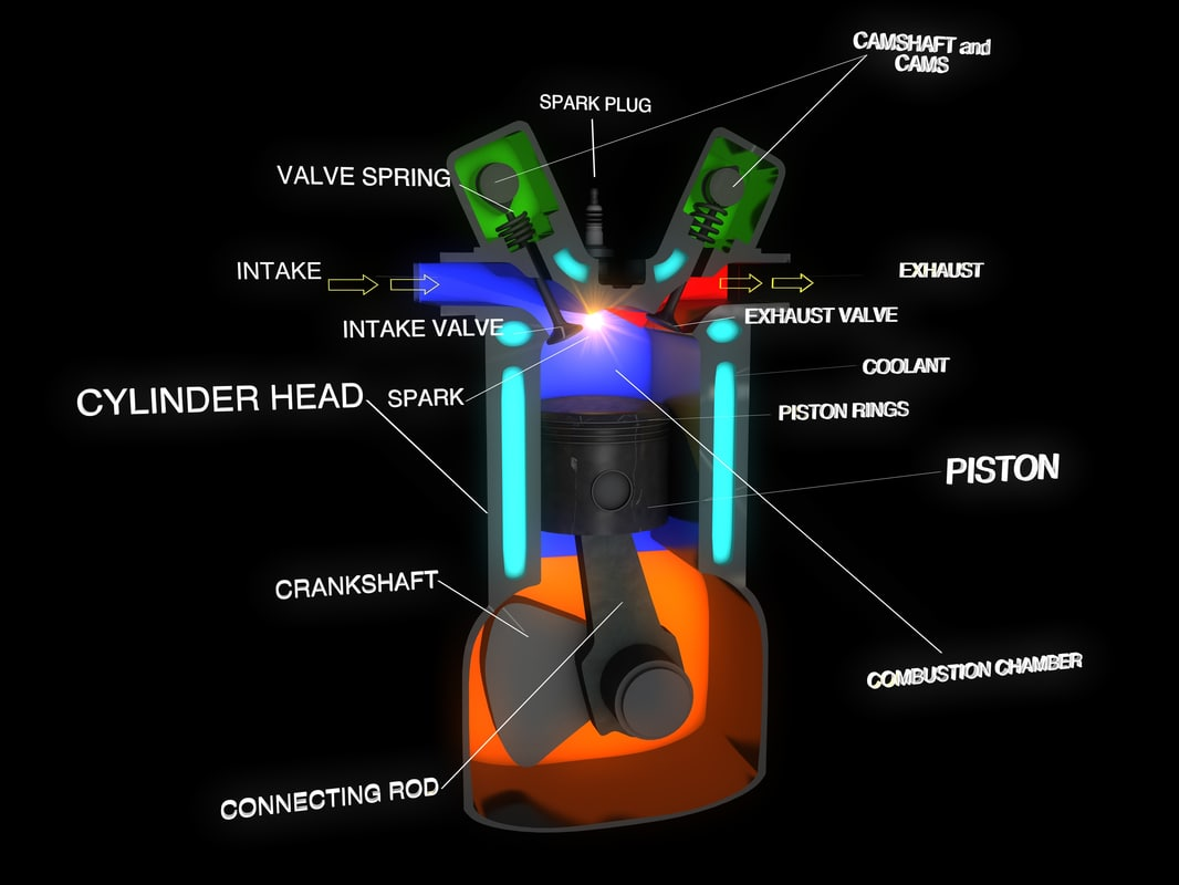 3d educational engine rotary model