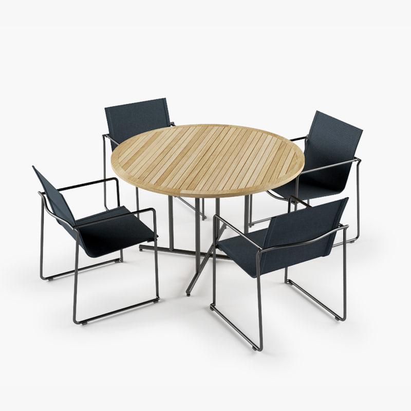 set whirl table asta 3d model