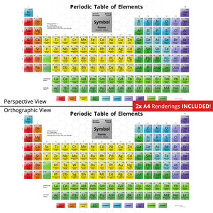 3d periodic table - model