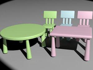 free furniture ikea 3d model