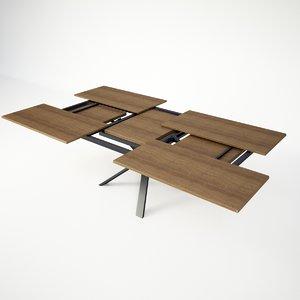 max transforming table