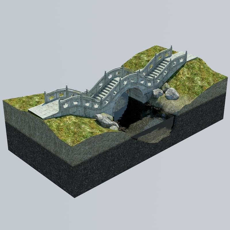 moon bridge x