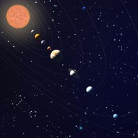 3d planet orbiting sun
