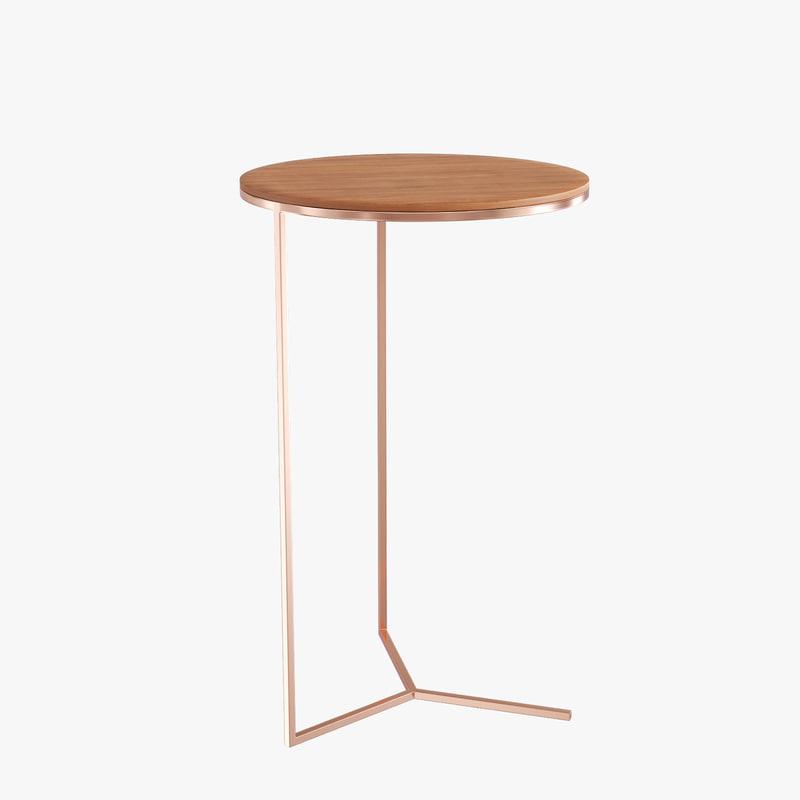 max pedestal tables y