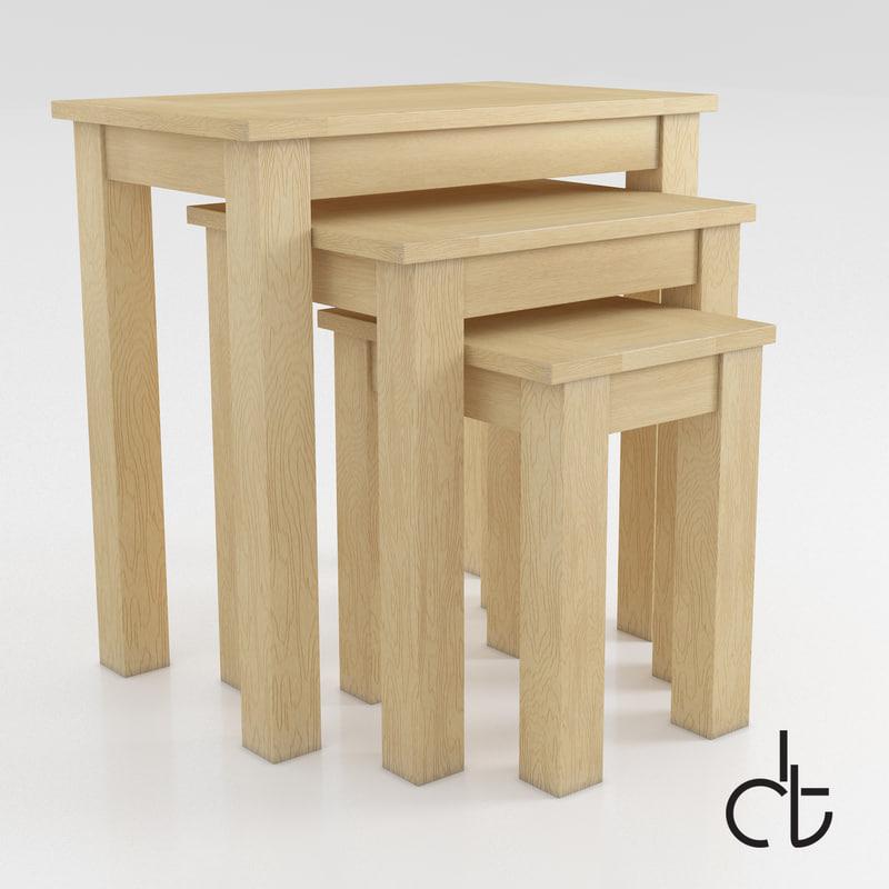 - stanton nest tables max