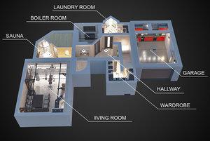 set gothic elements 3d model