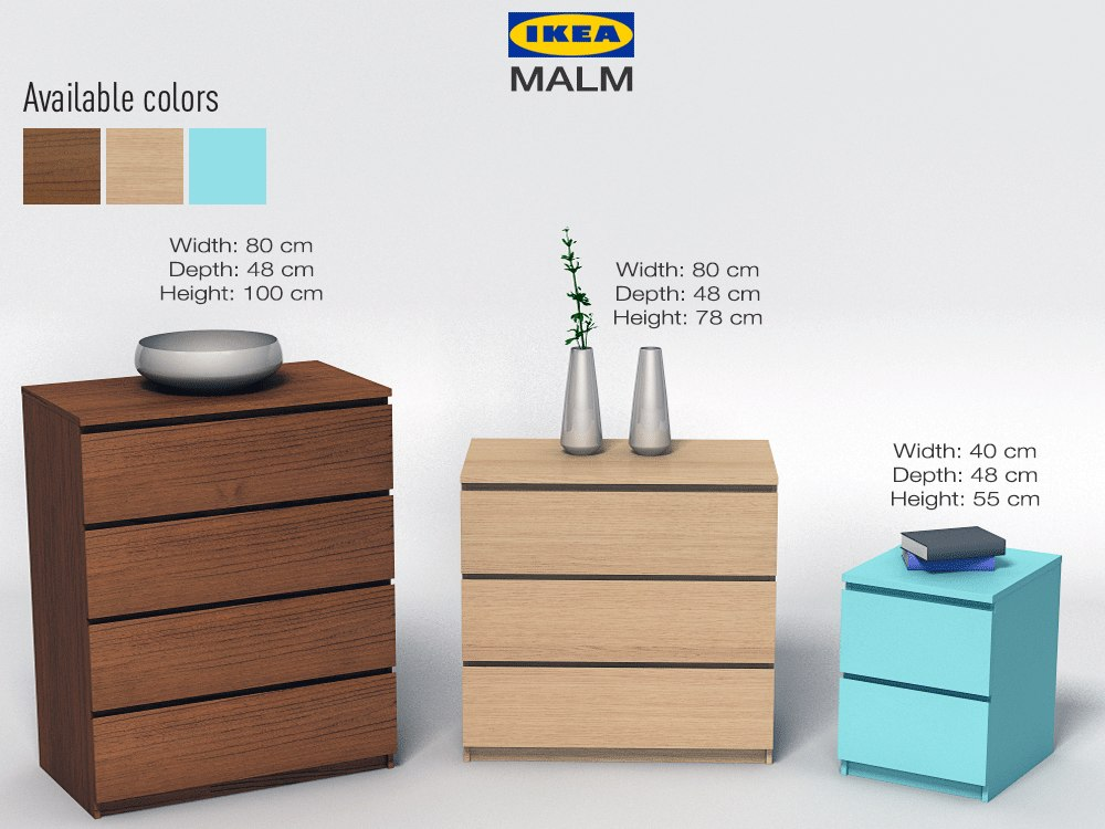 3d model drawer chest ikea