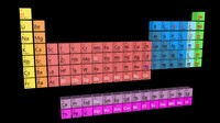 Periodic Table of Elements - Tavola Periodica